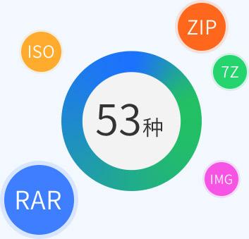 格式支持超全的压缩软件! 支持ZIP、7Z、RAR、ISO在内的53种常见压缩格式! 比传统压缩软件支持更多的压缩格式,只需安装一款软件,即可轻松解压。